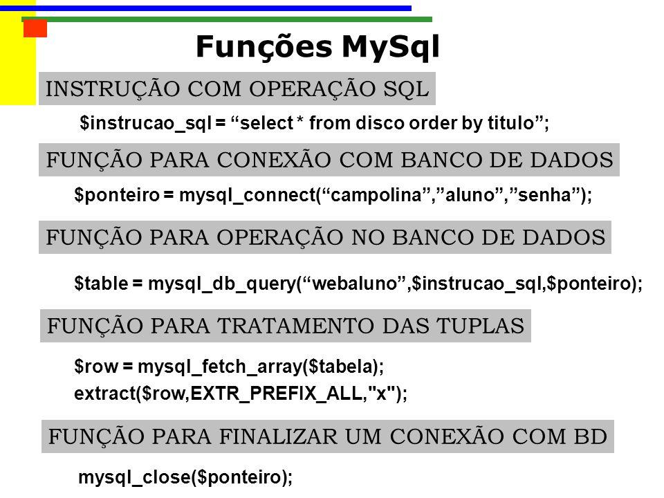 mysql_close($ponteiro); Funções MySql INSTRUÇÃO COM OPERAÇÃO SQL $instrucao_sql = select * from disco order by titulo; FUNÇÃO PARA CONEXÃO COM BANCO DE DADOS $ponteiro = mysql_connect(campolina,aluno,senha); FUNÇÃO PARA OPERAÇÃO NO BANCO DE DADOS $table = mysql_db_query(webaluno,$instrucao_sql,$ponteiro); FUNÇÃO PARA TRATAMENTO DAS TUPLAS $row = mysql_fetch_array($tabela); FUNÇÃO PARA FINALIZAR UM CONEXÃO COM BD extract($row,EXTR_PREFIX_ALL, x );