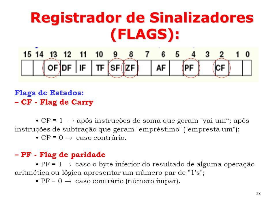 12 Registrador de Sinalizadores (FLAGS): Flags de Estados: – CF - Flag de Carry CF = 1 após instruções de soma que geram