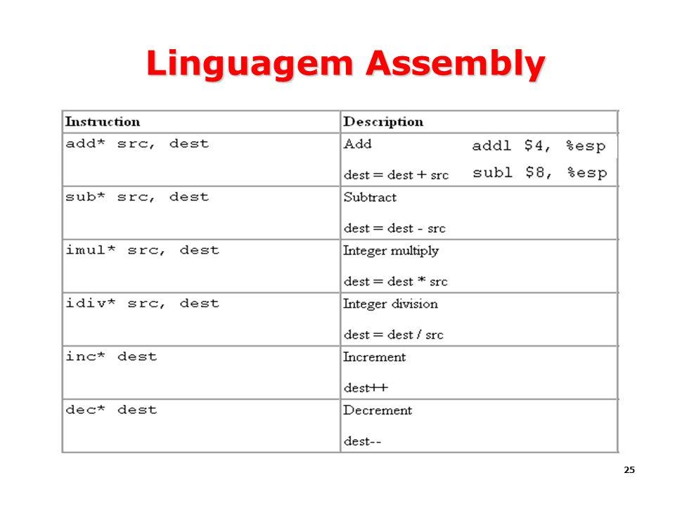 25 Linguagem Assembly
