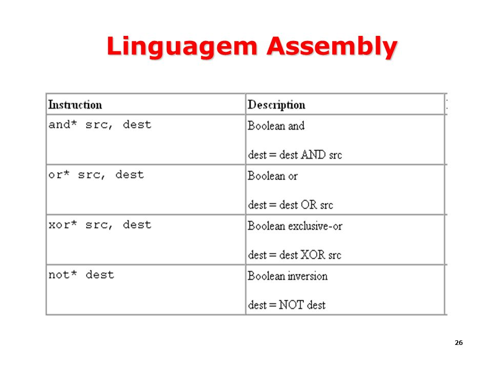 26 Linguagem Assembly
