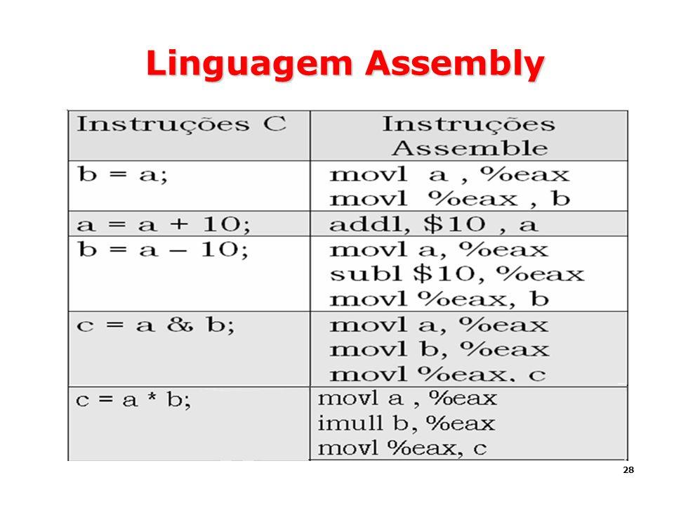 28 Linguagem Assembly
