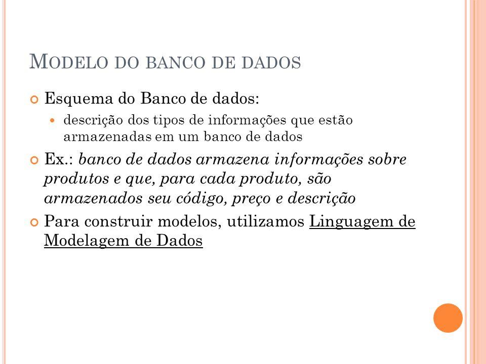M ODELO DO BANCO DE DADOS Esquema do Banco de dados: descrição dos tipos de informações que estão armazenadas em um banco de dados Ex.: banco de dados