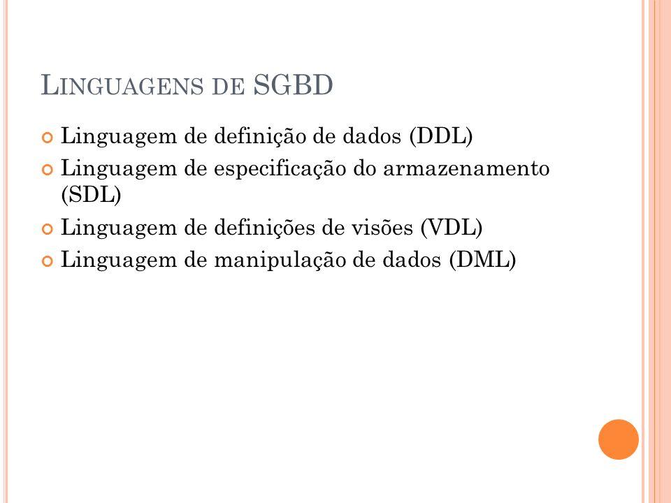 L INGUAGENS DE SGBD Linguagem de definição de dados (DDL) Linguagem de especificação do armazenamento (SDL) Linguagem de definições de visões (VDL) Li
