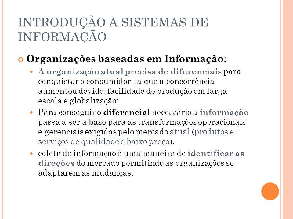 INTRODUÇÃO A SISTEMAS DE INFORMAÇÃO Organizações baseadas em Informação : A organização atual precisa de diferenciais para conquistar o consumidor, já