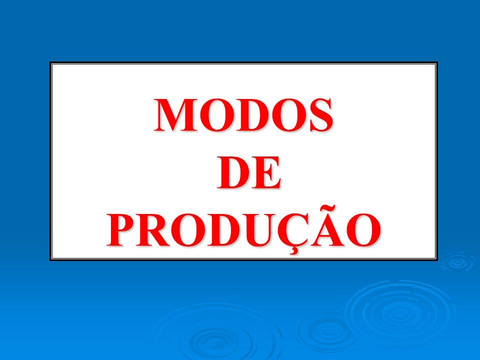 MODOS DE PRODUÇÃO = forças produtivas + relações de produção.