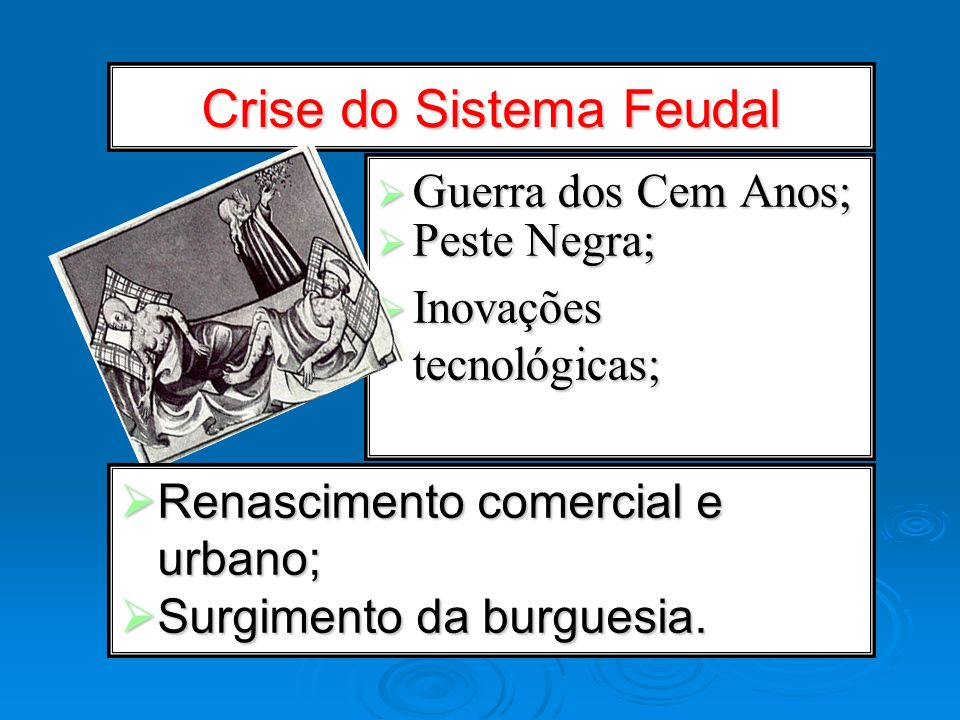 Crise do Sistema Feudal Guerra dos Cem Anos; Guerra dos Cem Anos; Peste Negra; Peste Negra; Inovações tecnológicas; Inovações tecnológicas; Renascimen