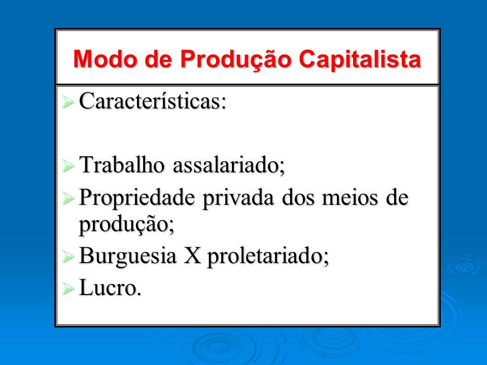 Modo de Produção Capitalista Características: Características: Trabalho assalariado; Trabalho assalariado; Propriedade privada dos meios de produção;