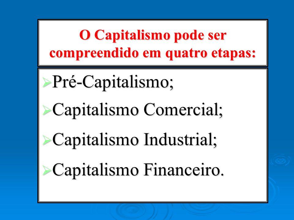 O Capitalismo pode ser compreendido em quatro etapas: Pré-Capitalismo; Pré-Capitalismo; Capitalismo Comercial; Capitalismo Comercial; Capitalismo Indu