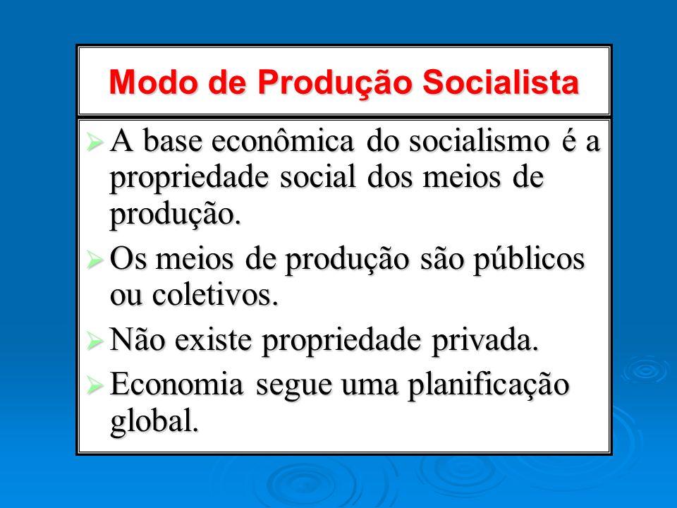 Modo de Produção Socialista A base econômica do socialismo é a propriedade social dos meios de produção. A base econômica do socialismo é a propriedad