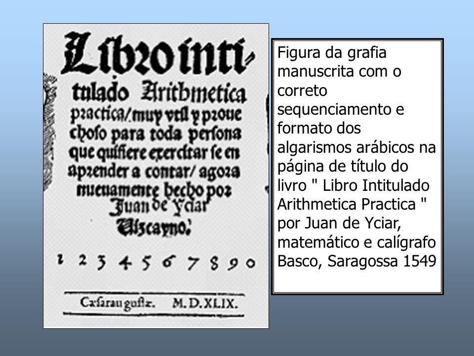 Figura da grafia manuscrita com o correto sequenciamento e formato dos algarismos arábicos na página de título do livro