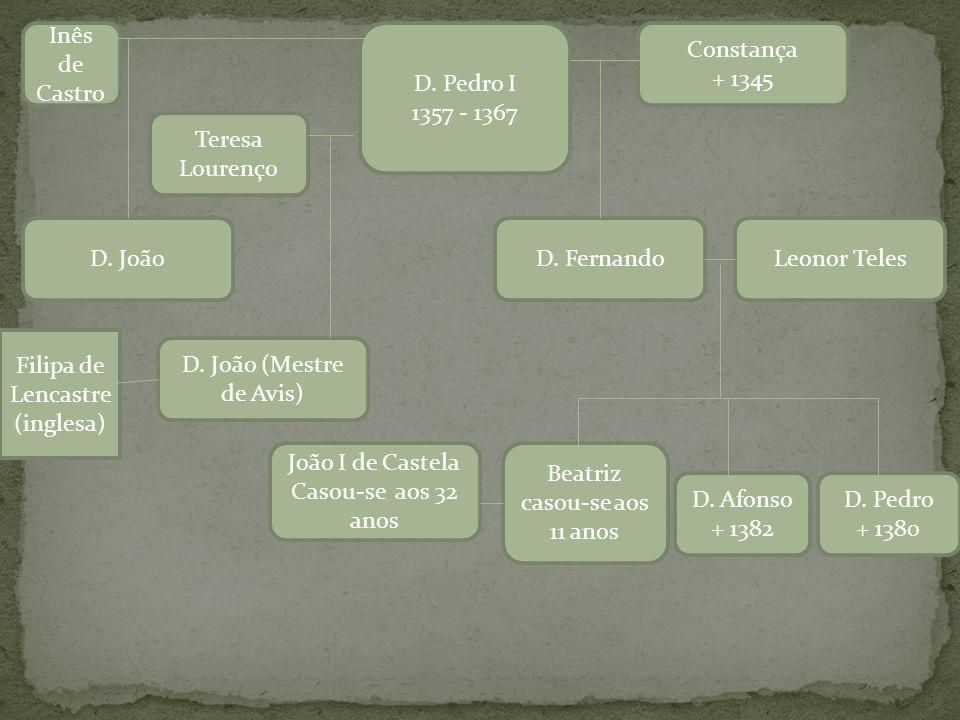 D. Pedro I 1357 - 1367 Constança + 1345 Inês de Castro Teresa Lourenço D. João D. João (Mestre de Avis) D. FernandoLeonor Teles D. Pedro + 1380 D. Afo