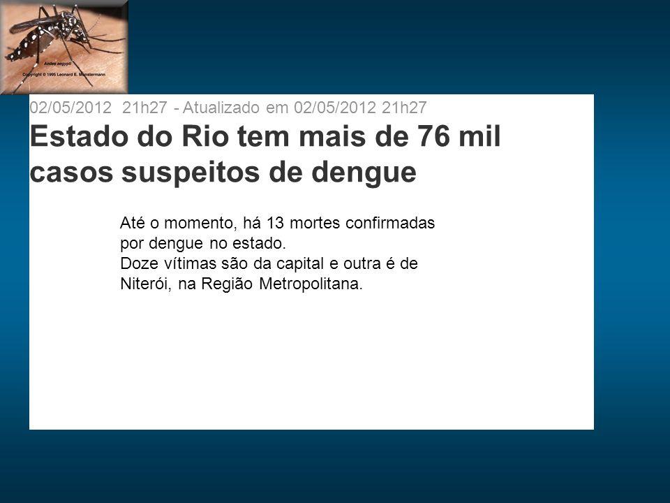 02/05/2012 21h27 - Atualizado em 02/05/2012 21h27 Estado do Rio tem mais de 76 mil casos suspeitos de dengue Até o momento, há 13 mortes confirmadas por dengue no estado.