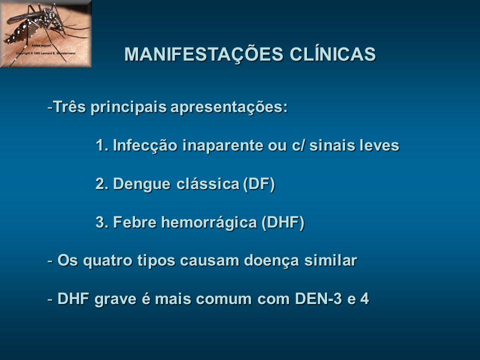 MANIFESTAÇÕES CLÍNICAS -Três principais apresentações: 1.