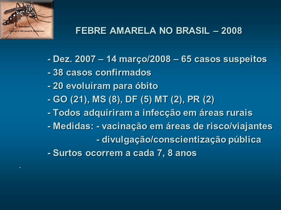 FEBRE AMARELA NO BRASIL – 2008 - Dez.