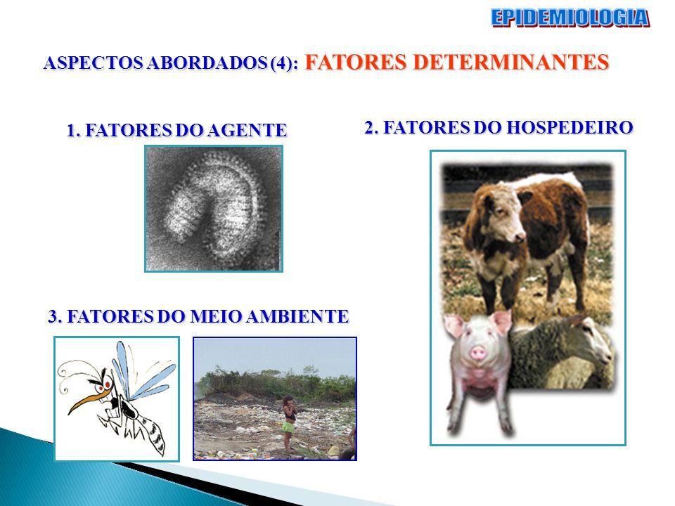 ASPECTOS ABORDADOS (4): FATORES DETERMINANTES 1. FATORES DO AGENTE 2. FATORES DO HOSPEDEIRO 3. FATORES DO MEIO AMBIENTE