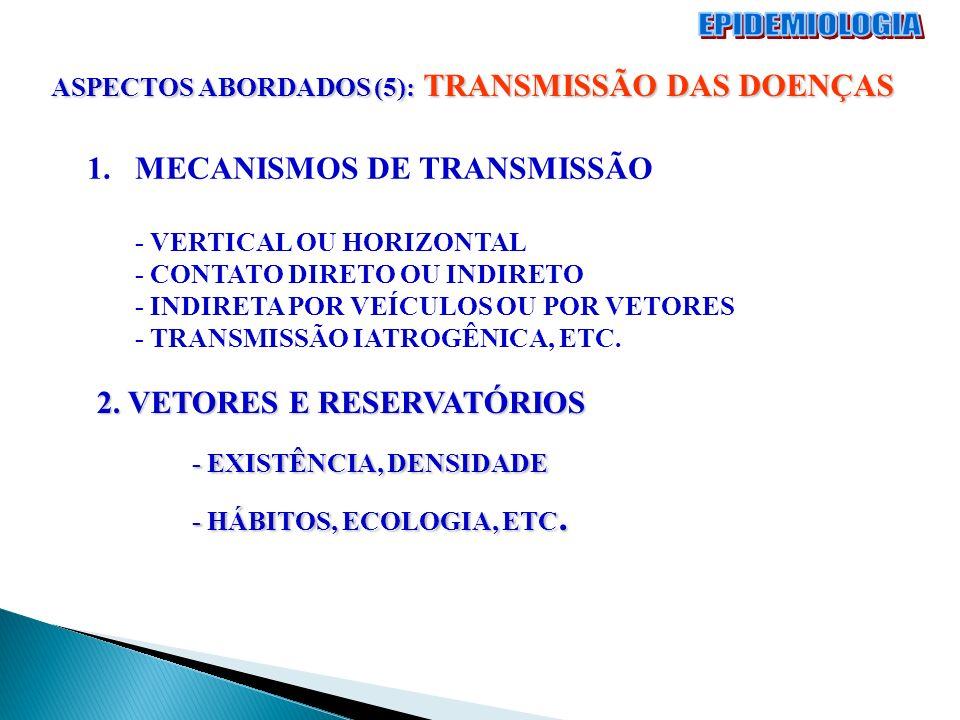 ASPECTOS ABORDADOS (5): TRANSMISSÃO DAS DOENÇAS 2. VETORES E RESERVATÓRIOS - EXISTÊNCIA, DENSIDADE - HÁBITOS, ECOLOGIA, ETC. 1.MECANISMOS DE TRANSMISS