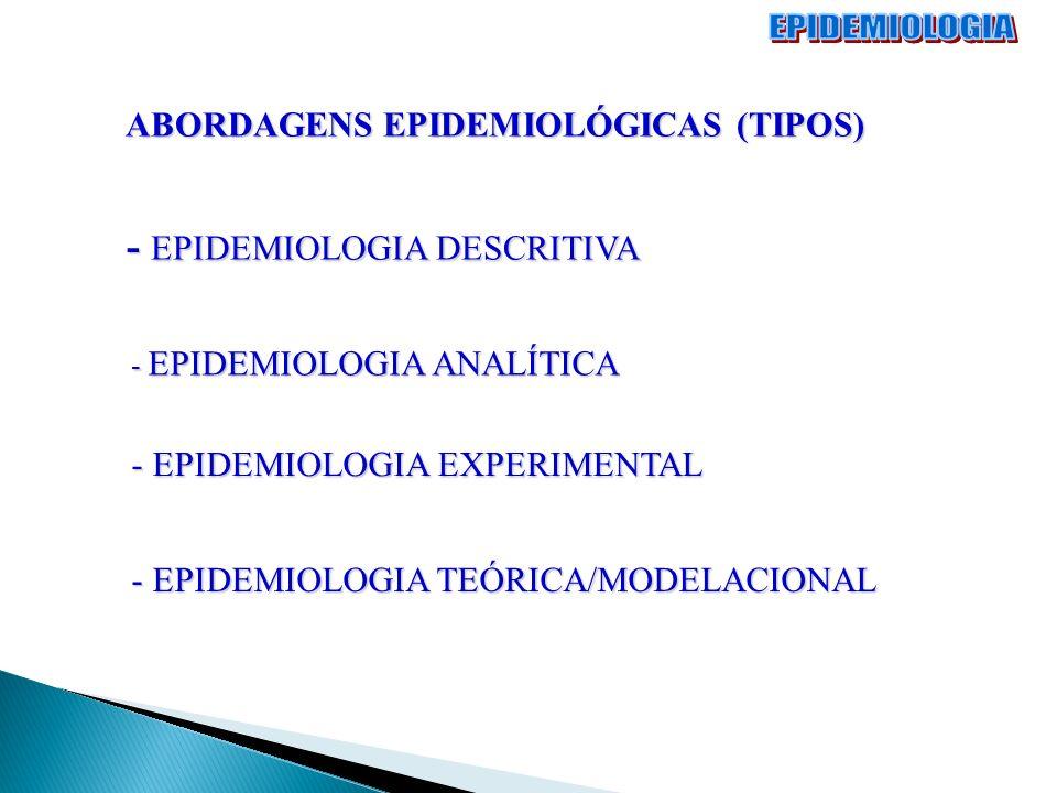ABORDAGENS EPIDEMIOLÓGICAS (TIPOS) - EPIDEMIOLOGIA DESCRITIVA - EPIDEMIOLOGIA DESCRITIVA - EPIDEMIOLOGIA ANALÍTICA - EPIDEMIOLOGIA EXPERIMENTAL - EPID
