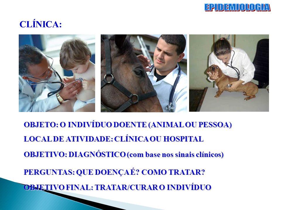 CLÍNICA: OBJETO: O INDIVÍDUO DOENTE (ANIMAL OU PESSOA) LOCAL DE ATIVIDADE: CLÍNICA OU HOSPITAL OBJETIVO: DIAGNÓSTICO (com base nos sinais clínicos) OB