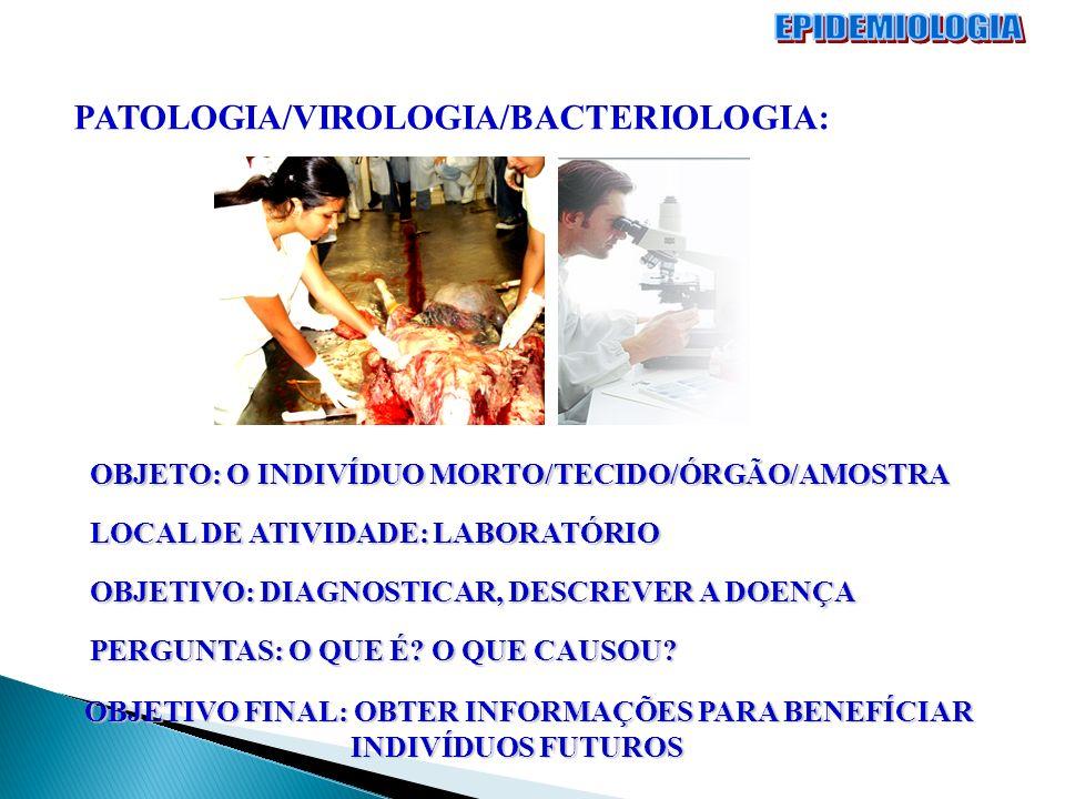 PATOLOGIA/VIROLOGIA/BACTERIOLOGIA: OBJETO: O INDIVÍDUO MORTO/TECIDO/ÓRGÃO/AMOSTRA LOCAL DE ATIVIDADE: LABORATÓRIO OBJETIVO: DIAGNOSTICAR, DESCREVER A
