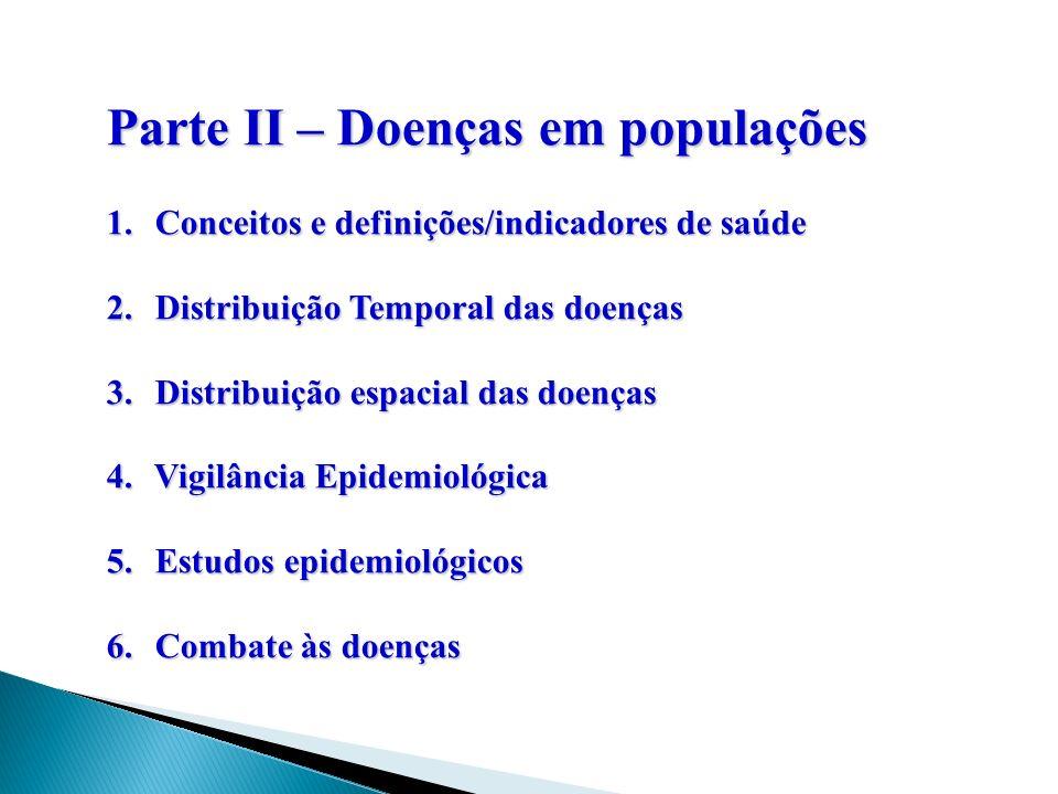 1. Conceitos e definições/indicadores de saúde 2. Distribuição Temporal das doenças 3. Distribuição espacial das doenças 4. Vigilância Epidemiológica