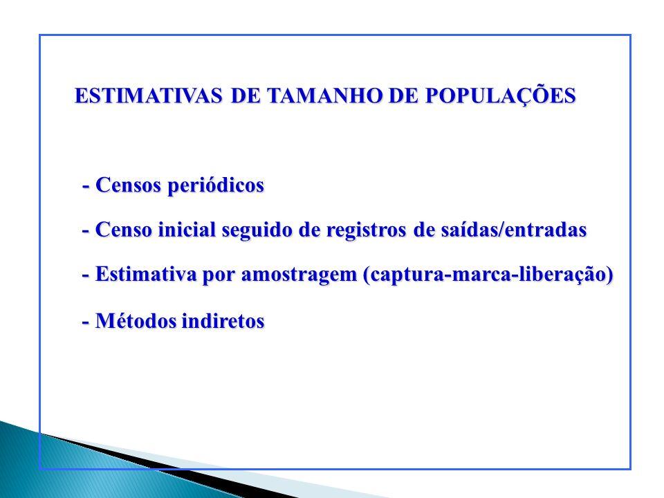 ESTIMATIVAS DE TAMANHO DE POPULAÇÕES - Censos periódicos - Censo inicial seguido de registros de saídas/entradas - Estimativa por amostragem (captura-