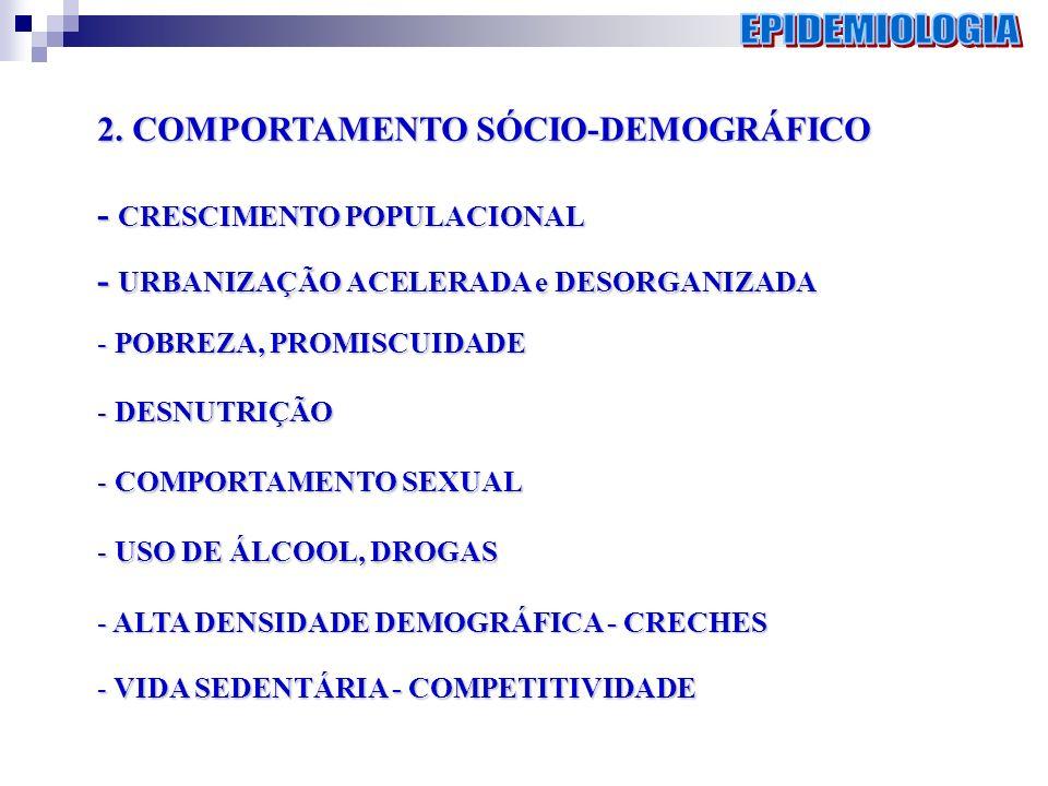 2. COMPORTAMENTO SÓCIO-DEMOGRÁFICO - CRESCIMENTO POPULACIONAL - URBANIZAÇÃO ACELERADA e DESORGANIZADA - POBREZA, PROMISCUIDADE - DESNUTRIÇÃO - COMPORT