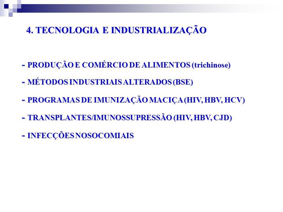 4. TECNOLOGIA E INDUSTRIALIZAÇÃO - PRODUÇÃO E COMÉRCIO DE ALIMENTOS (trichinose) - MÉTODOS INDUSTRIAIS ALTERADOS (BSE) - PROGRAMAS DE IMUNIZAÇÃO MACIÇ