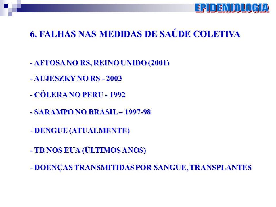 6. FALHAS NAS MEDIDAS DE SAÚDE COLETIVA - AFTOSA NO RS, REINO UNIDO (2001) - AUJESZKY NO RS - 2003 - CÓLERA NO PERU - 1992 - SARAMPO NO BRASIL – 1997-