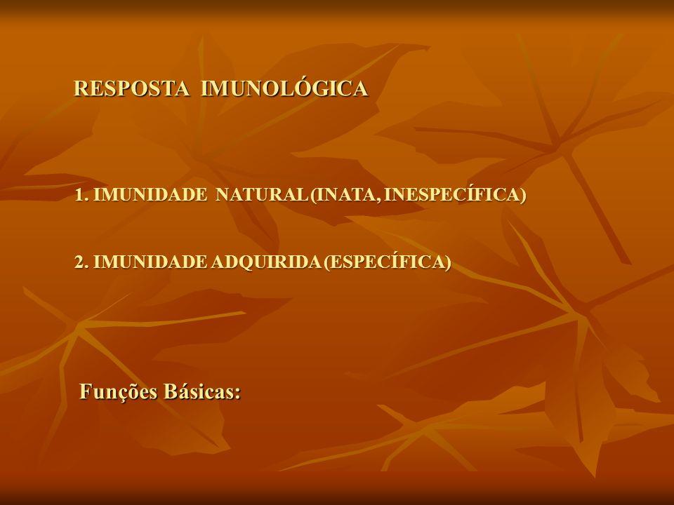 1. IMUNIDADE NATURAL (INATA, INESPECÍFICA) 2. IMUNIDADE ADQUIRIDA (ESPECÍFICA) RESPOSTA IMUNOLÓGICA Funções Básicas: