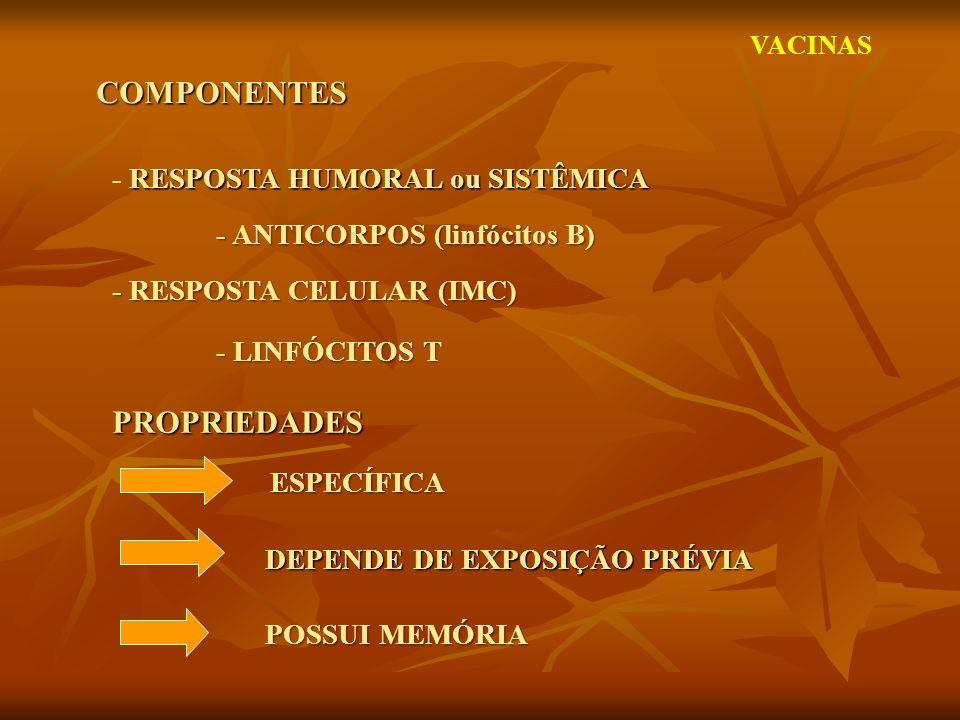 COMPONENTES RESPOSTA HUMORAL ou SISTÊMICA - RESPOSTA HUMORAL ou SISTÊMICA - ANTICORPOS (linfócitos B) - RESPOSTA CELULAR (IMC) - LINFÓCITOS T PROPRIED