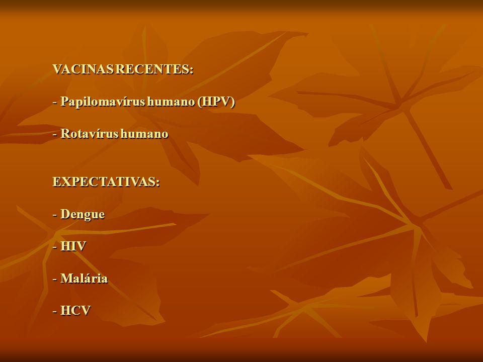 VACINAS RECENTES: - Papilomavírus humano (HPV) - Rotavírus humano EXPECTATIVAS: - Dengue - HIV - Malária - HCV