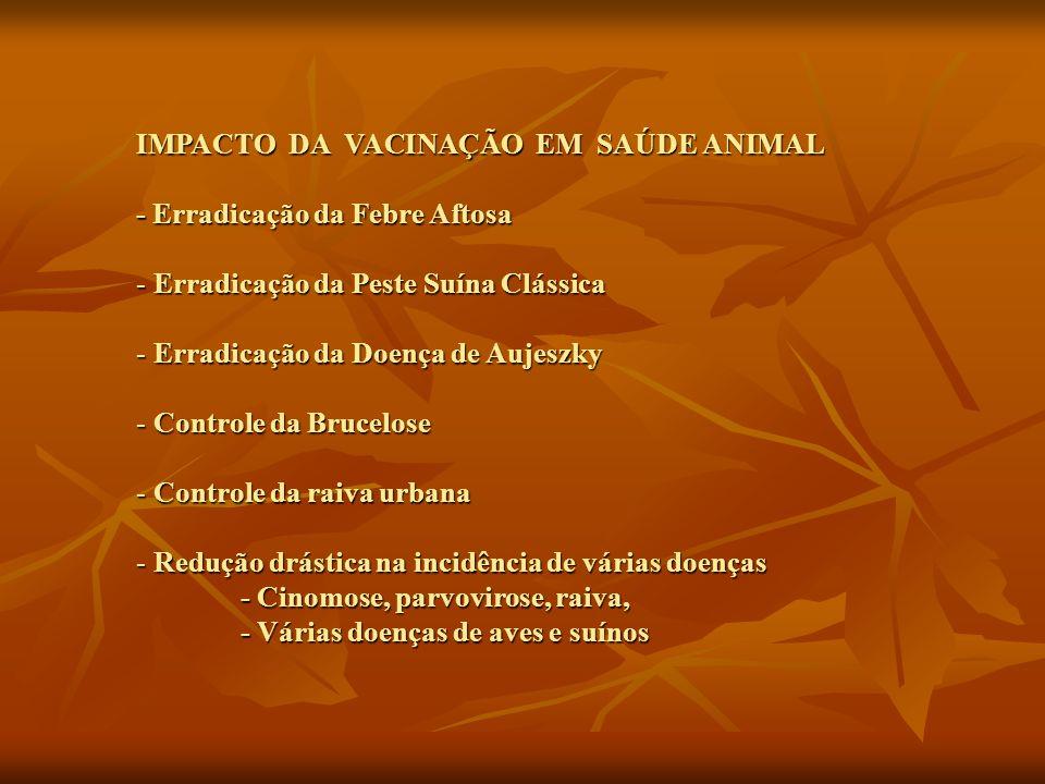 IMPACTO DA VACINAÇÃO EM SAÚDE ANIMAL - Erradicação da Febre Aftosa - Erradicação da Peste Suína Clássica - Erradicação da Doença de Aujeszky - Control