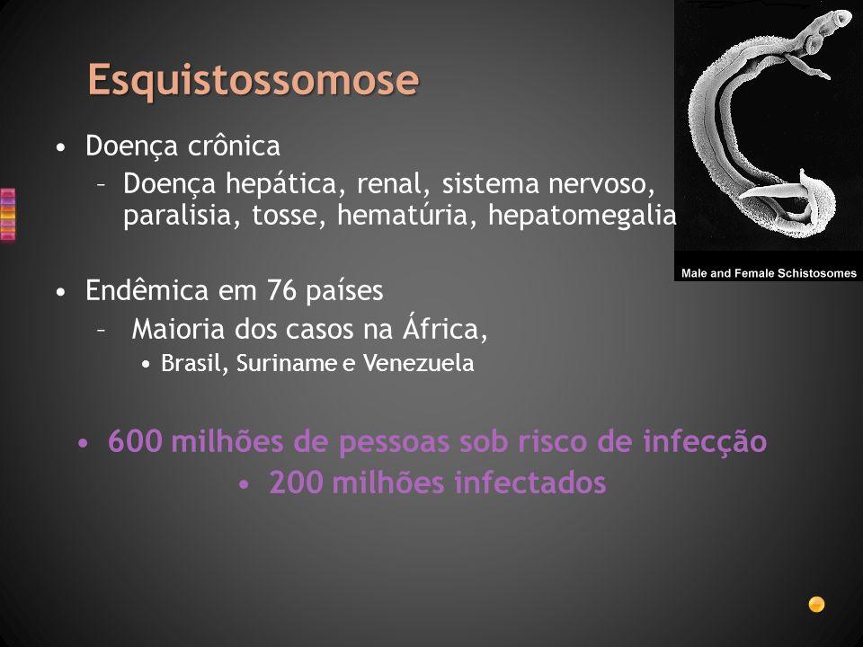 Esquistossomose Doença crônica –Doença hepática, renal, sistema nervoso, paralisia, tosse, hematúria, hepatomegalia Endêmica em 76 países – Maioria do