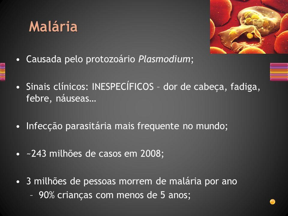 Malária Causada pelo protozoário Plasmodium; Sinais clínicos: INESPECÍFICOS – dor de cabeça, fadiga, febre, náuseas… Infecção parasitária mais frequen