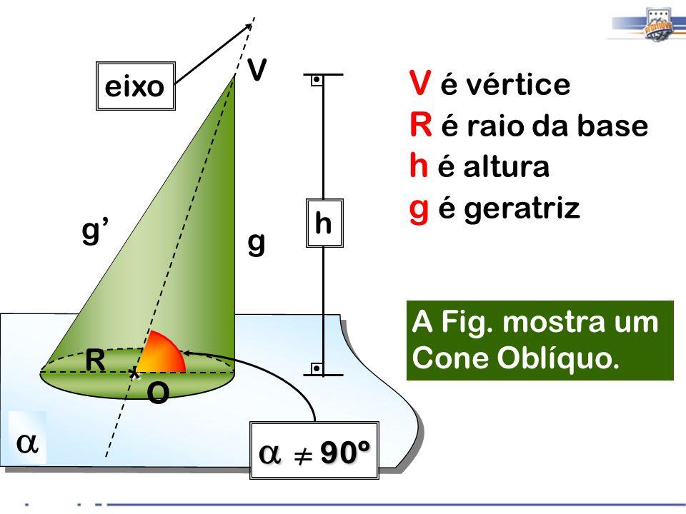 O* h 90º 90º A Fig. mostra um Cone Oblíquo. V é vértice R é raio da base h é altura g é geratriz R V g g eixo