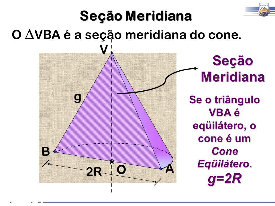 O VBA é a seção meridiana do cone. SeçãoMeridiana O* A B V g 2R Seção Meridiana Se o triângulo VBA é eqüilátero, o cone é um Cone Eqüilátero. g=2R