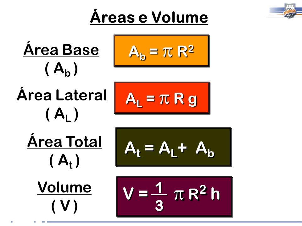 A L = R g A L = R g A t = A L + A b Área Lateral ( A L ) Área Total ( A t ) Volume ( V ) A b = R 2 A b = R 2 Área Base ( A b ) Áreas e Volume R 2 V =