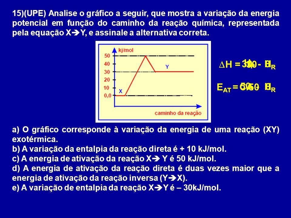 15)(UPE) Analise o gráfico a seguir, que mostra a variação da energia potencial em função do caminho da reação química, representada pela equação X Y,