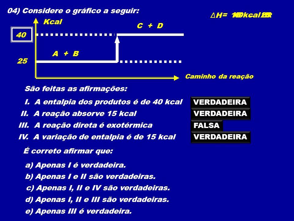 04) Considere o gráfico a seguir: Kcal Caminho da reação A + B C + D 25 40 É correto afirmar que: São feitas as afirmações: I. A entalpia dos produtos