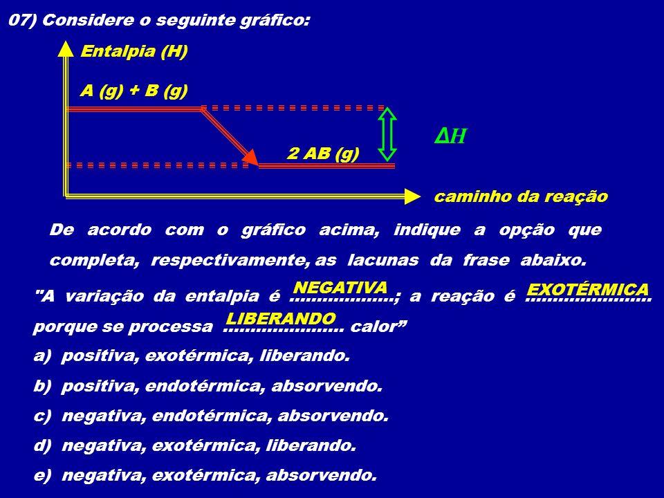 07) Considere o seguinte gráfico: De acordo com o gráfico acima, indique a opção que completa, respectivamente, as lacunas da frase abaixo.