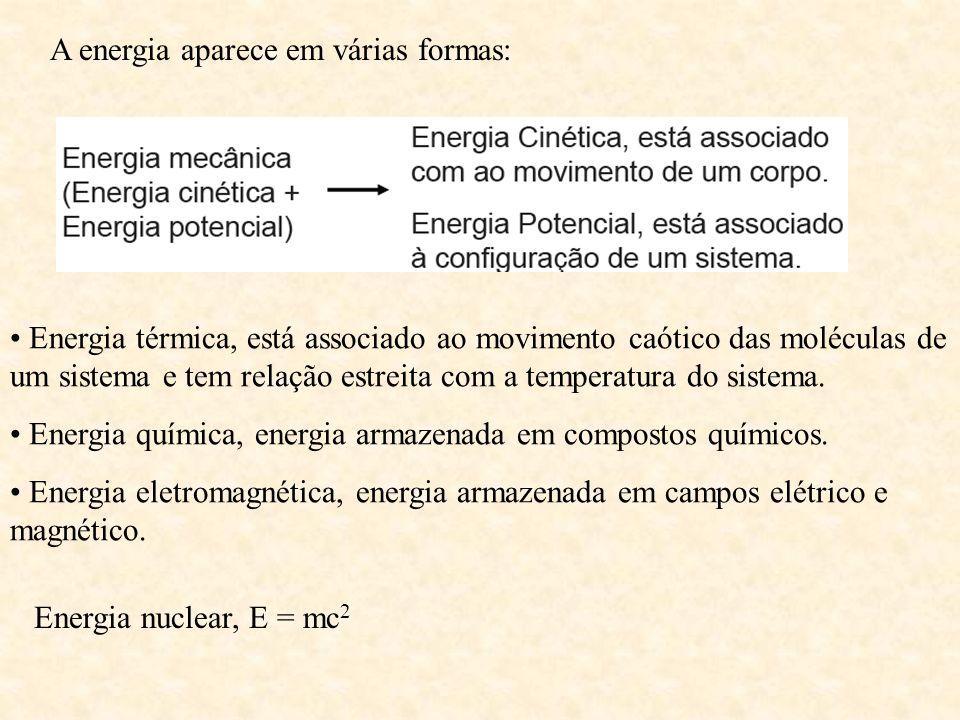 A energia aparece em várias formas: Energia térmica, está associado ao movimento caótico das moléculas de um sistema e tem relação estreita com a temp