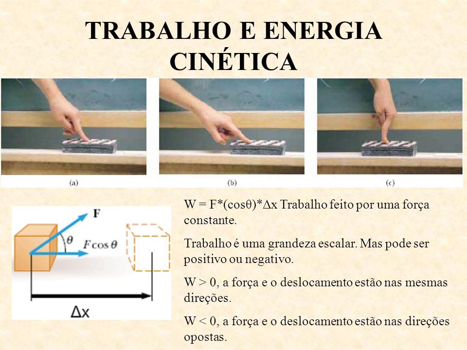 TRABALHO E ENERGIA CINÉTICA W = F*(cosθ)*Δx Trabalho feito por uma força constante. Trabalho é uma grandeza escalar. Mas pode ser positivo ou negativo