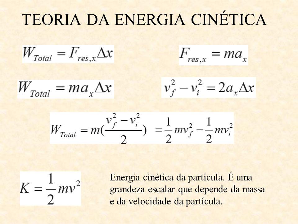 TEORIA DA ENERGIA CINÉTICA Energia cinética da partícula. É uma grandeza escalar que depende da massa e da velocidade da partícula.