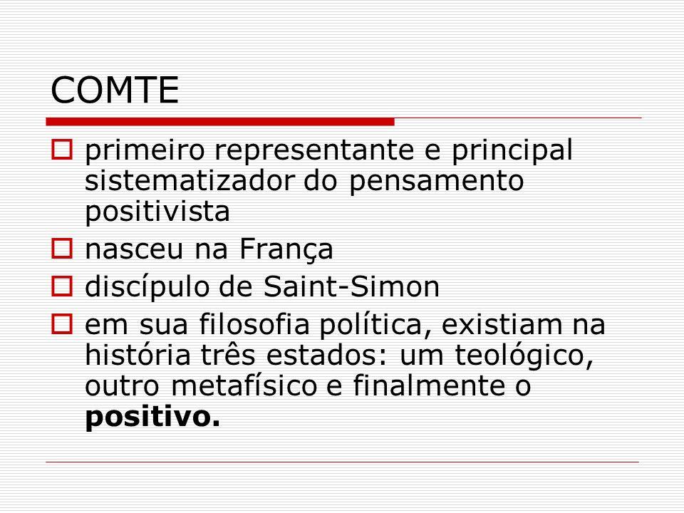 COMTE primeiro representante e principal sistematizador do pensamento positivista nasceu na França discípulo de Saint-Simon em sua filosofia política,