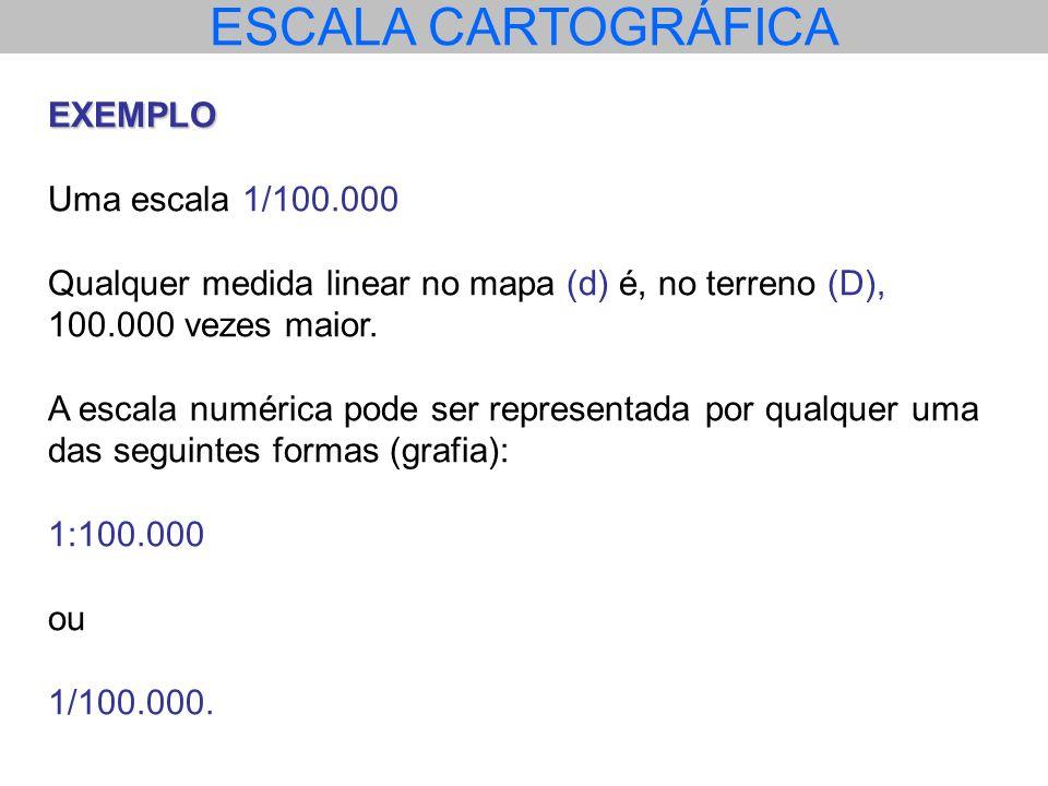 ESCALA CARTOGRÁFICA EXEMPLO Uma escala 1/100.000 Qualquer medida linear no mapa (d) é, no terreno (D), 100.000 vezes maior. A escala numérica pode ser