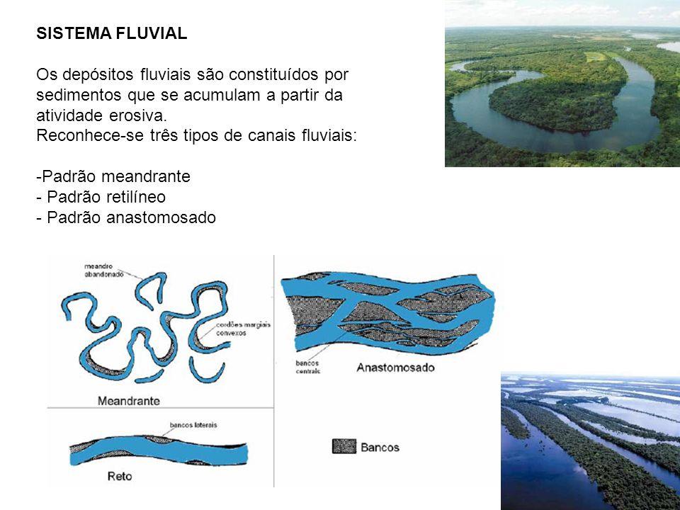 SISTEMA FLUVIAL Os depósitos fluviais são constituídos por sedimentos que se acumulam a partir da atividade erosiva.