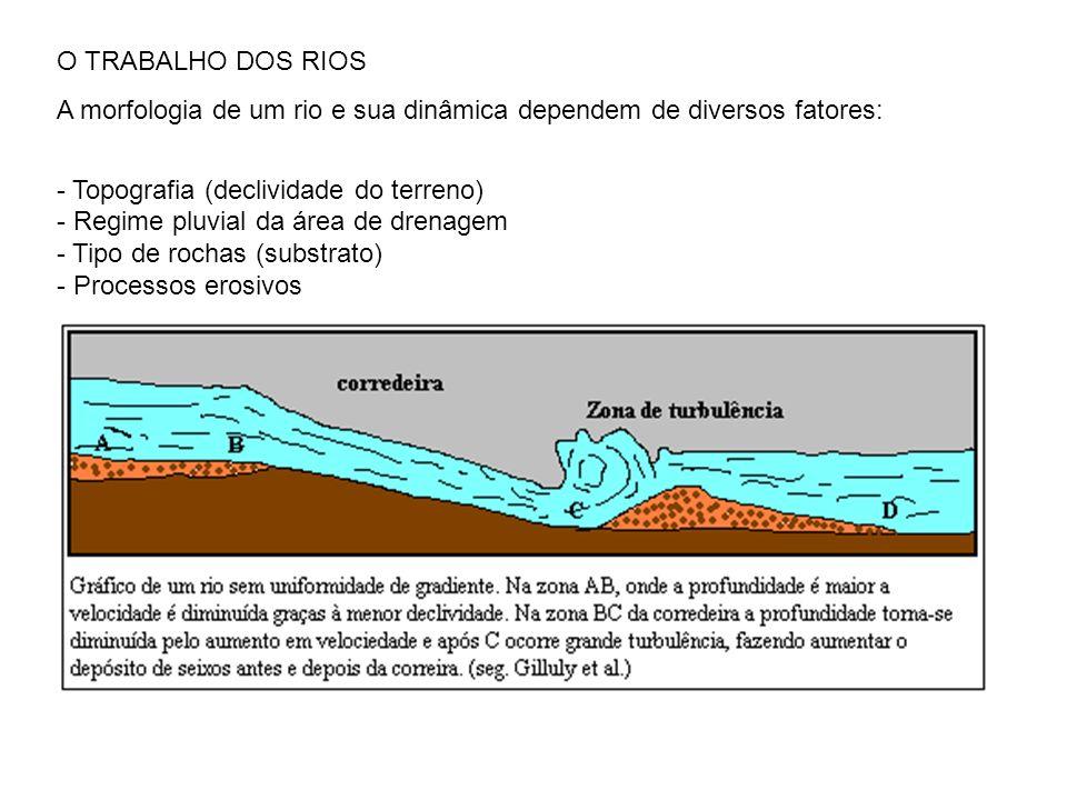 O TRABALHO DOS RIOS A morfologia de um rio e sua dinâmica dependem de diversos fatores: - Topografia (declividade do terreno) - Regime pluvial da área de drenagem - Tipo de rochas (substrato) - Processos erosivos