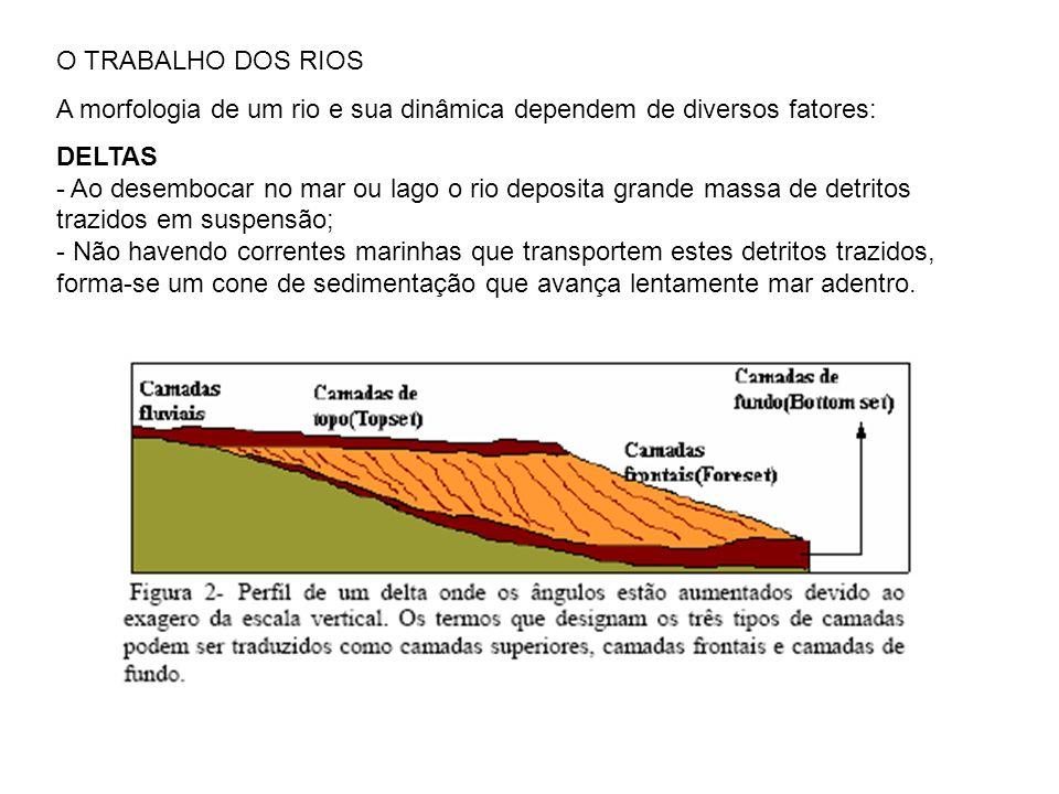 O TRABALHO DOS RIOS A morfologia de um rio e sua dinâmica dependem de diversos fatores: DELTAS - Ao desembocar no mar ou lago o rio deposita grande massa de detritos trazidos em suspensão; - Não havendo correntes marinhas que transportem estes detritos trazidos, forma-se um cone de sedimentação que avança lentamente mar adentro.