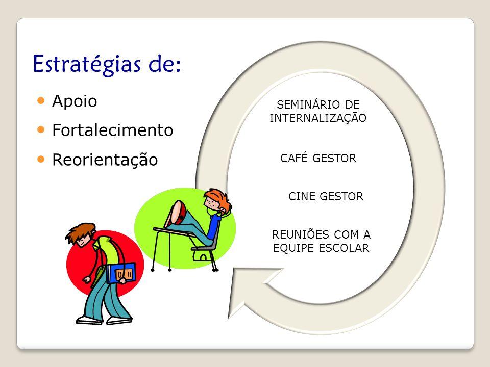 Apoio Fortalecimento Reorientação SEMINÁRIO DE INTERNALIZAÇÃO CAFÉ GESTOR CINE GESTOR REUNIÕES COM A EQUIPE ESCOLAR Estratégias de:
