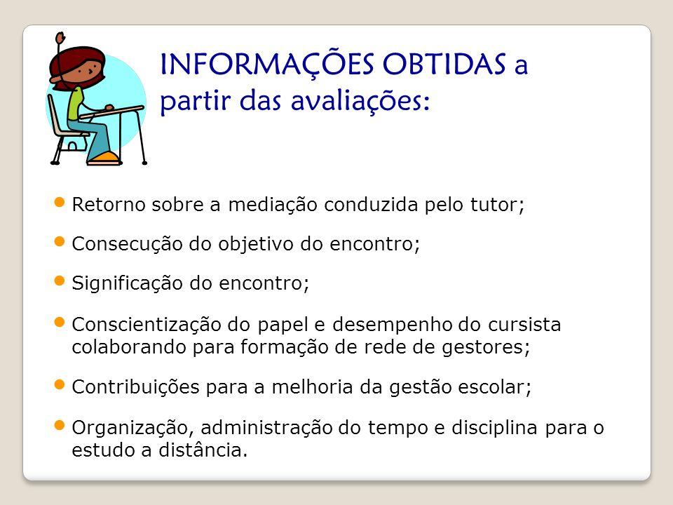 Retorno sobre a mediação conduzida pelo tutor; Consecução do objetivo do encontro; Significação do encontro; Conscientização do papel e desempenho do